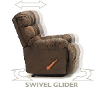 Best Chairs Recliners Quality