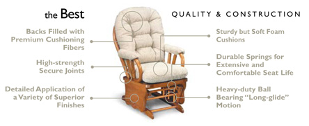 Best Chairs Glider Rockers Quality Picture