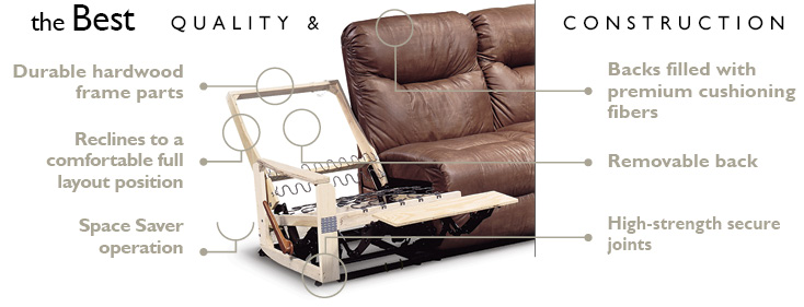 Features and Benefits Best Home Furnishings